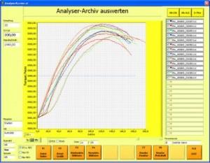 Analyser Archiv